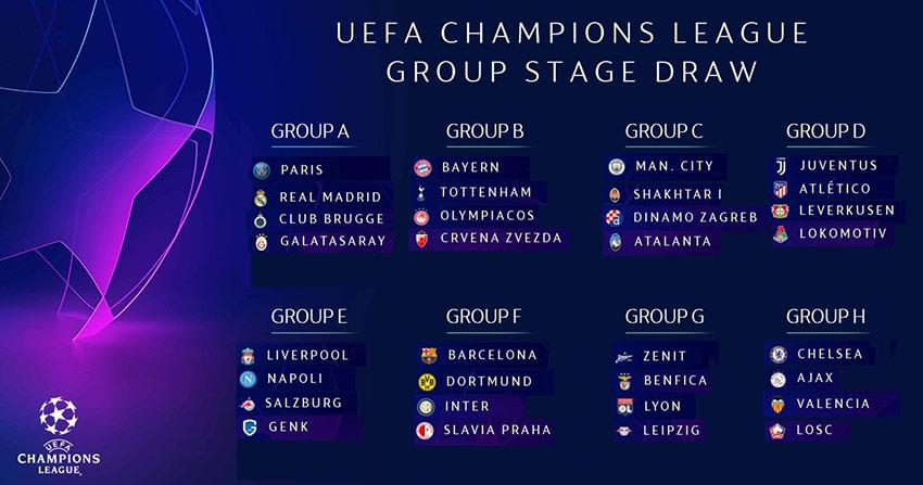 A UCL Group Stage